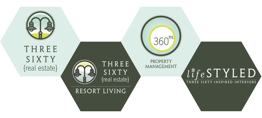 three sixty vision concept to closing our family of services