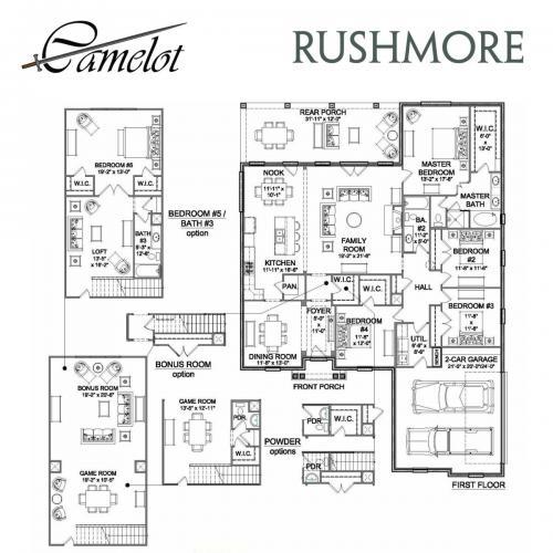 Rushmore FP